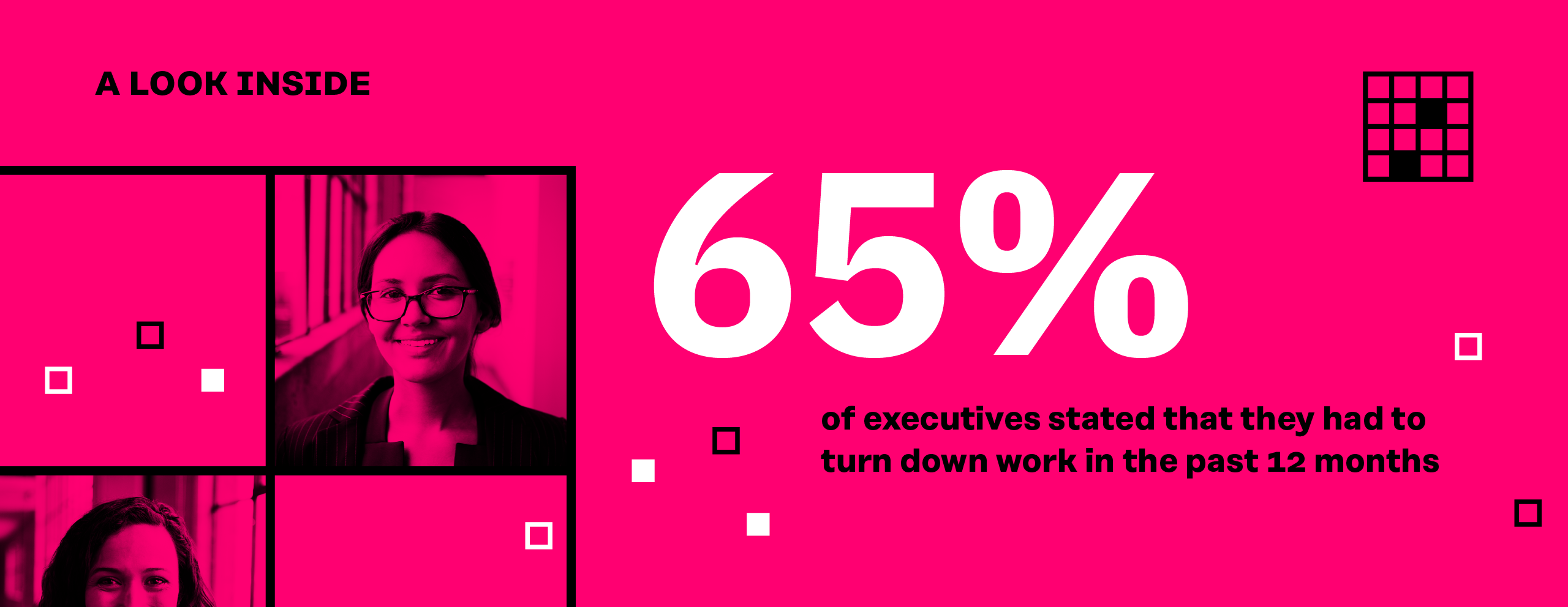 65% of executives stated that they had to turn down work
