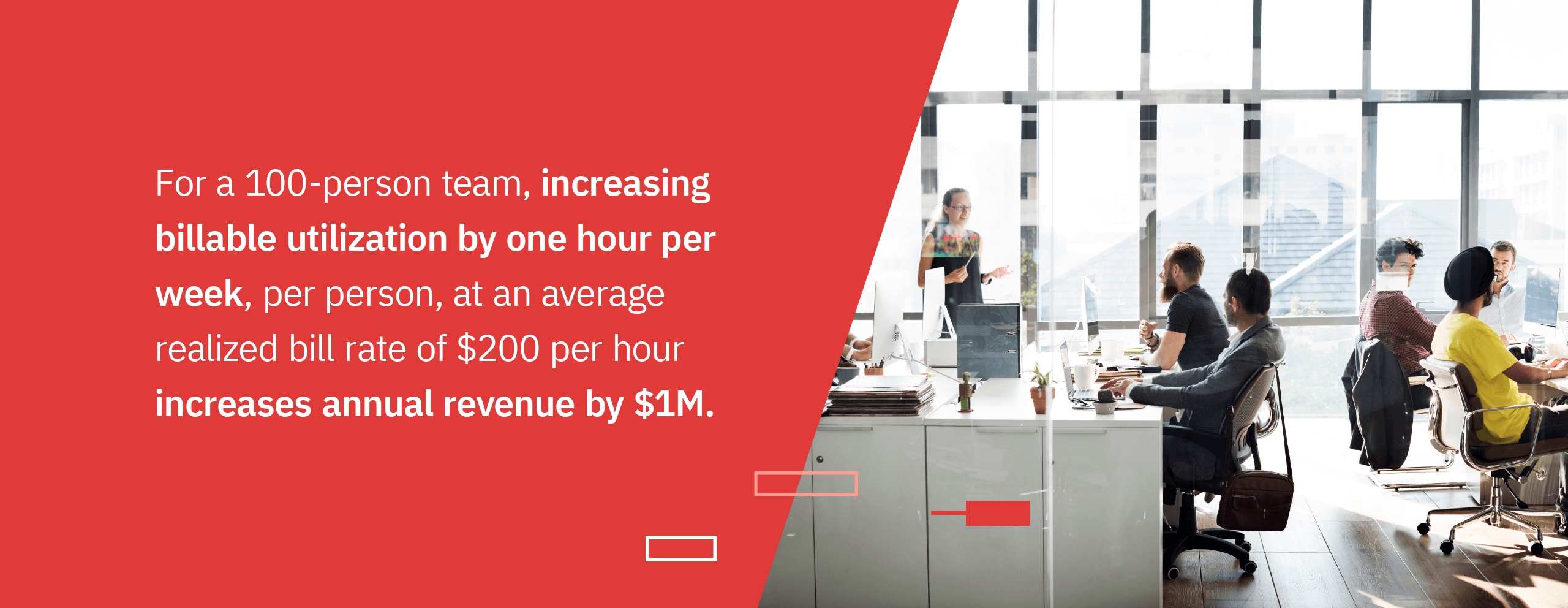 Increasing billable utilization increases annual revenue by $1M